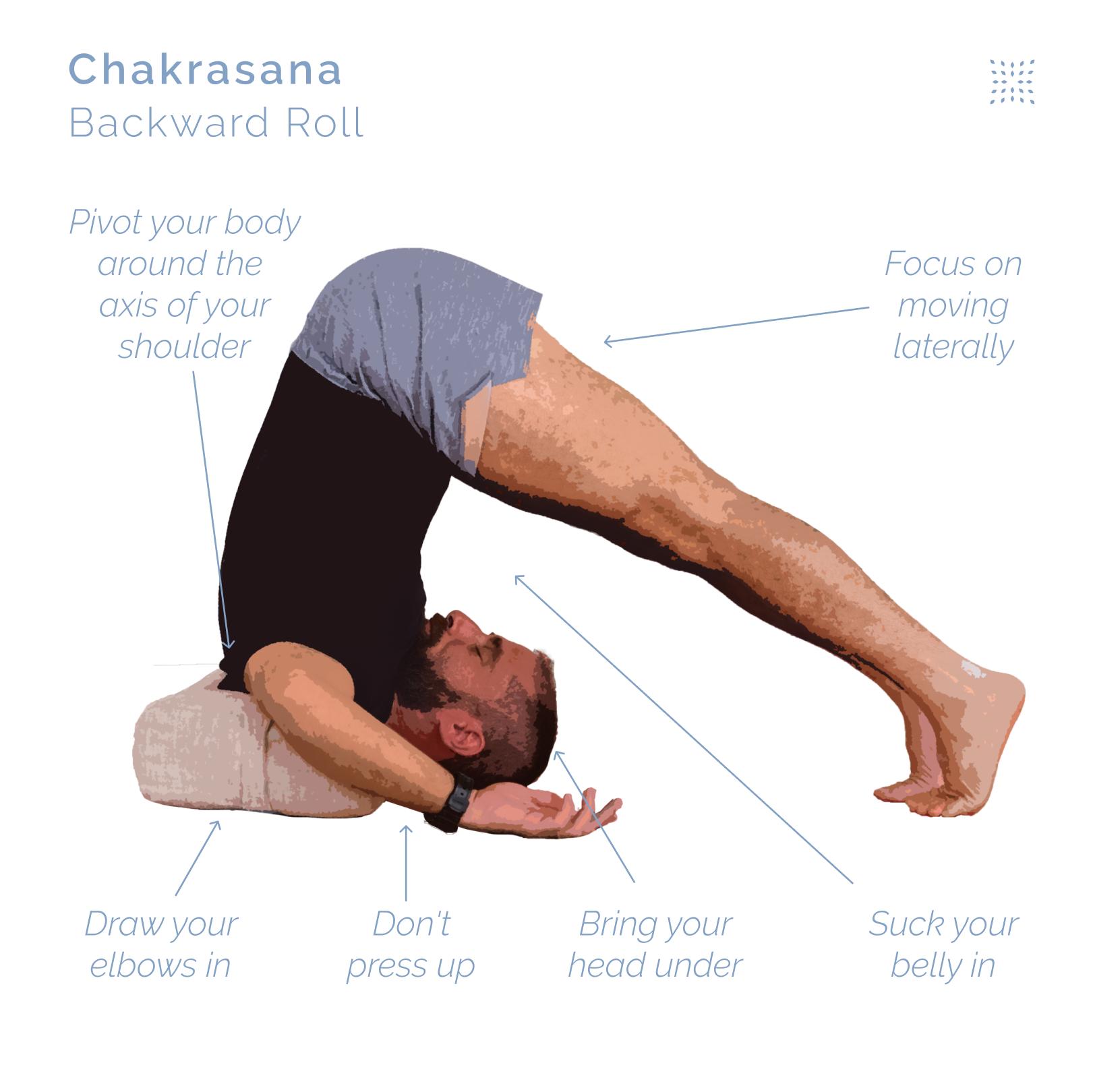 Weekly Pose Tutorial: Chakrasana (Backward Roll)