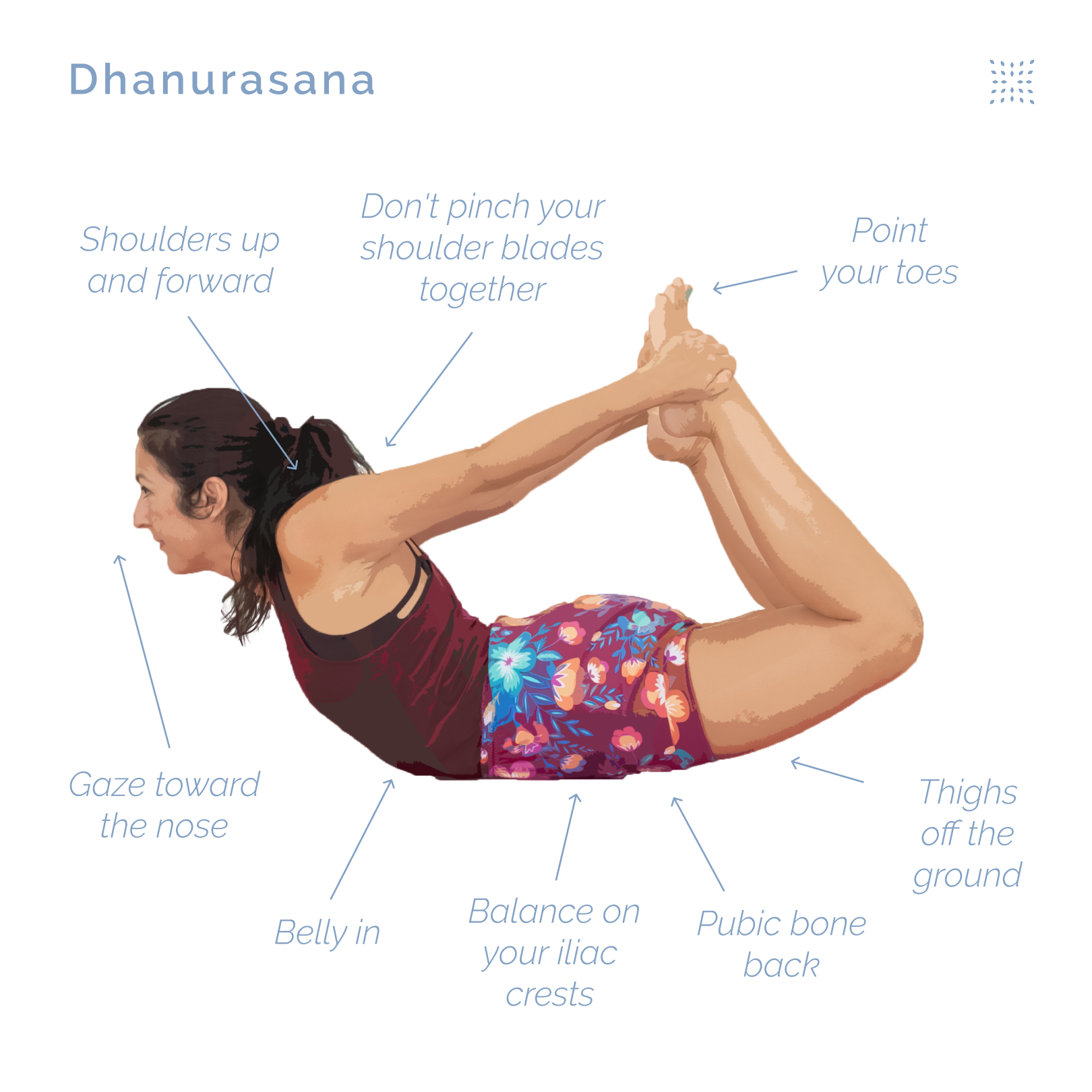 Weekly Pose Tutorial: Dhanurasana (Bow Pose)