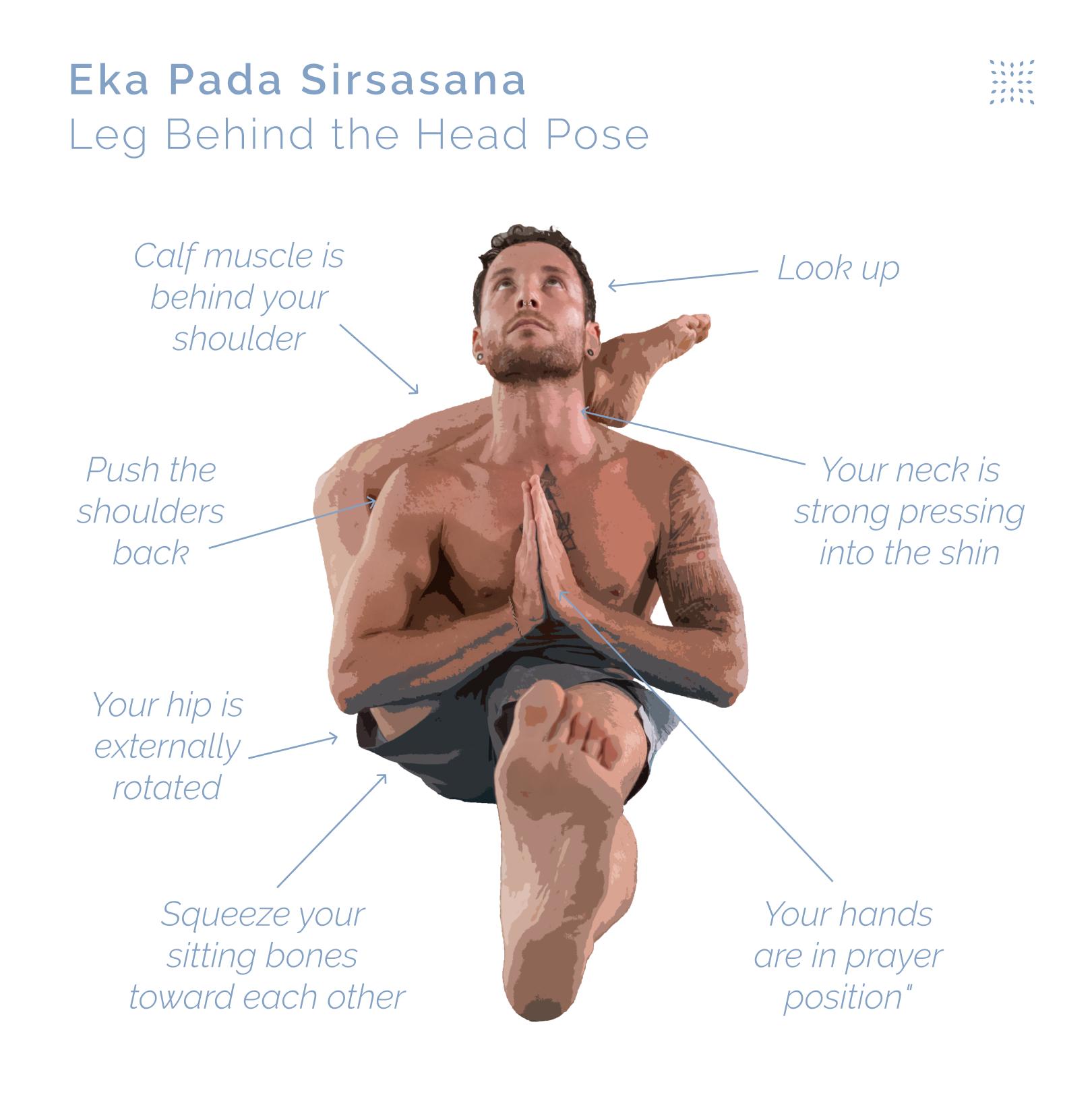 Weekly Pose Tutorial: Eka Pada Sirsasana (Leg Behind the Head Pose)